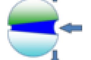 Image illustrant les forces de clivage appliquées sur un élément